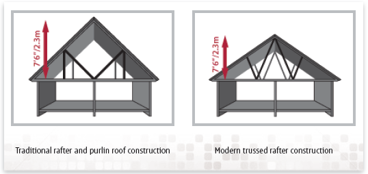 roof construction diagram.png